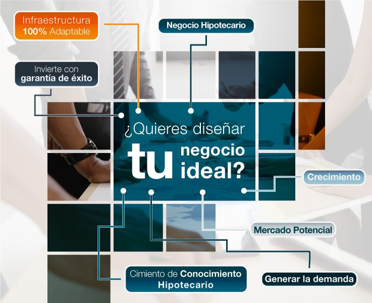 Quieres-diseñar-tu-negocio-ideal-Movil